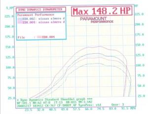 Тюнинг Nissan Almera двигатель 11 чип-бокс