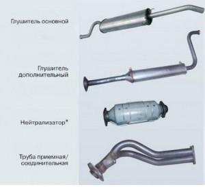 Элементы выхлопной системы ваз 2109