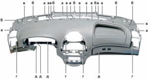 Схема размещения крепежей торпедо