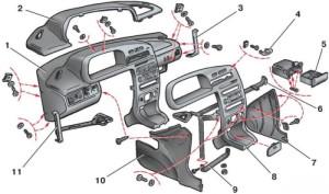 Схема элементов приборной панели