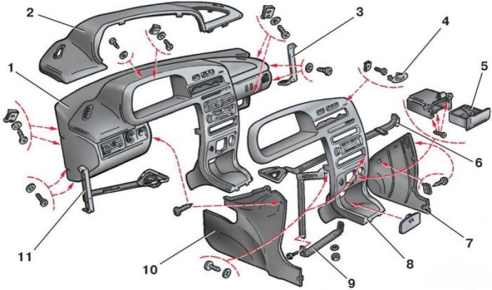 Схема элементов приборной
